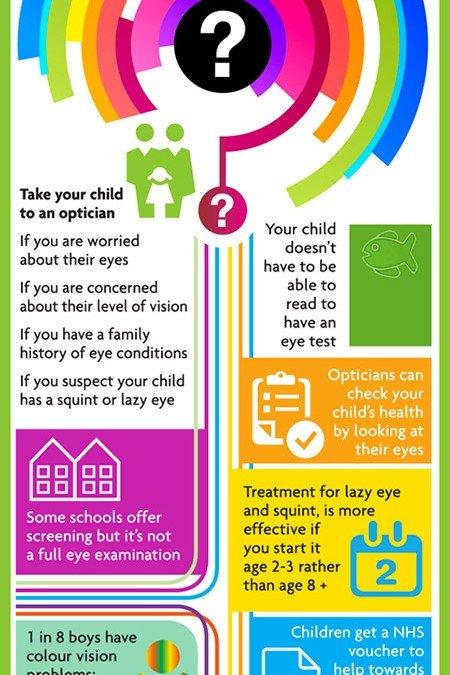 Our Kids Have Regular Dental Checkups, Shouldn't Sight Tests be the Same?